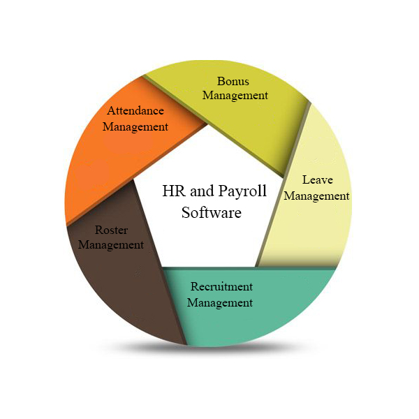 HR & Payroll Management Software